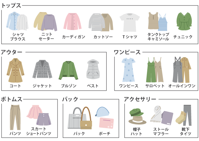 メチャカリで借りれる服の種類画像